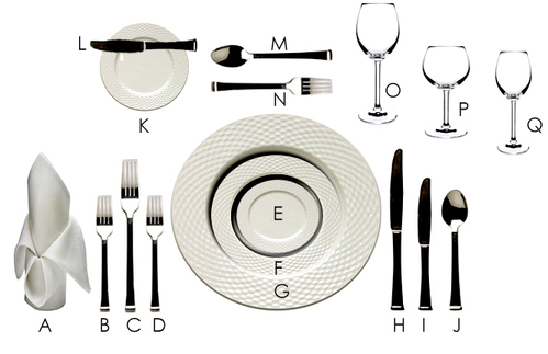 The diagram below will assist you when setting your holiday tables.